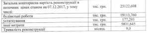 Две транспортные развязки будут реконструированы в Деснянском районе