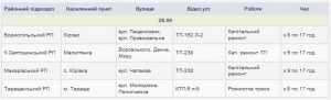 Отключения электроэнергии в Киевской области 28 мая. Список
