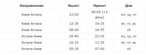 С 1 июля рейсы Киев-Астана будут выполнения ежедневно