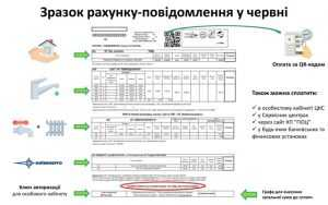 Як виглядає новий зразок рахунку за комунальні послуги