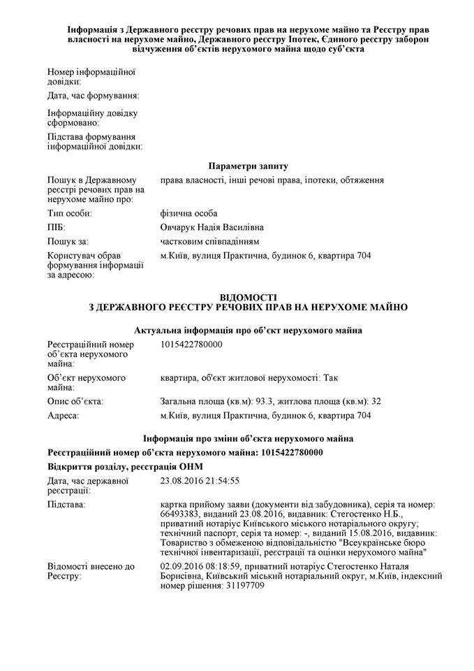 Надія Василівна Овчарук ОСН Жуляны квартира 2