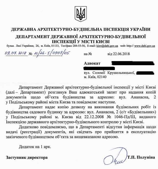 Департамент державної архітектурно-будівельної інспекції Мірошниченко Нивки Плаза