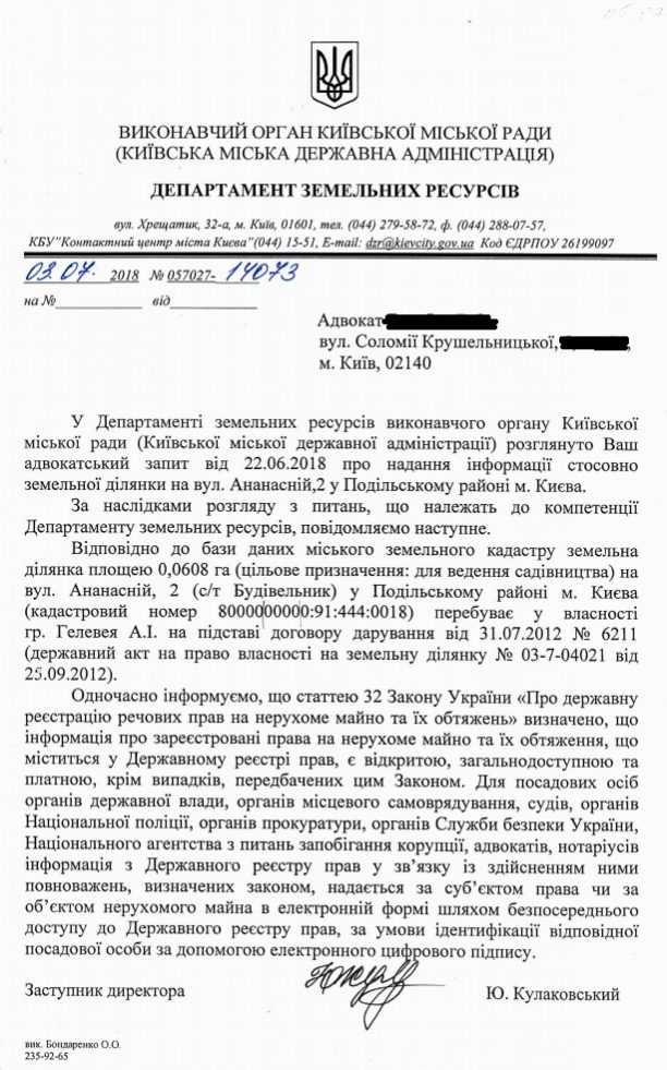 Департамент земельних рерурсів Мірошниченко Нивки 1