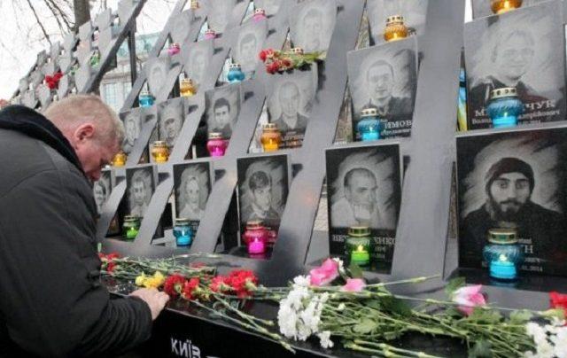 День Героїв України