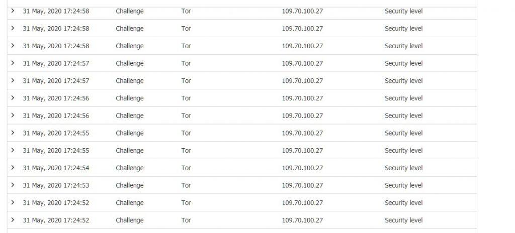 """на сайт """"KievTime"""" скоєна потужна DDoS-атака"""