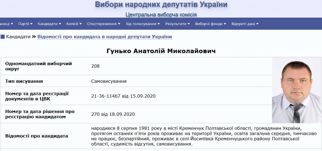 Гунько Анатолій Миколайович