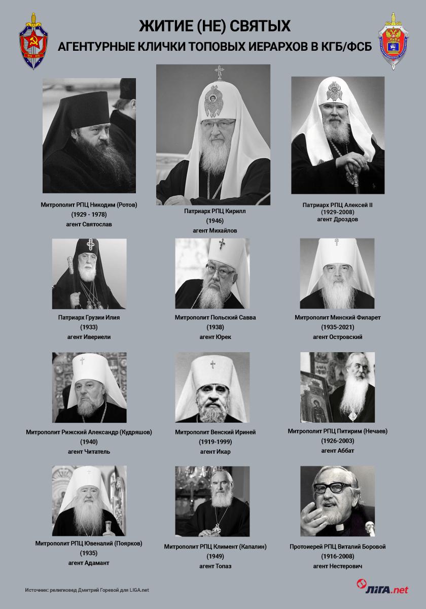 Грешный трон Кирилла. История о больших деньгах, разврате, амбициях и ФСБ